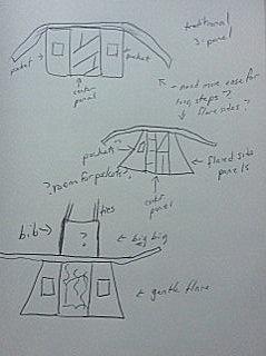 Apron sketch